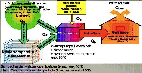 bKWN-Eis-System