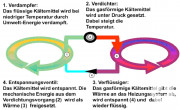 Waermepumpen-System